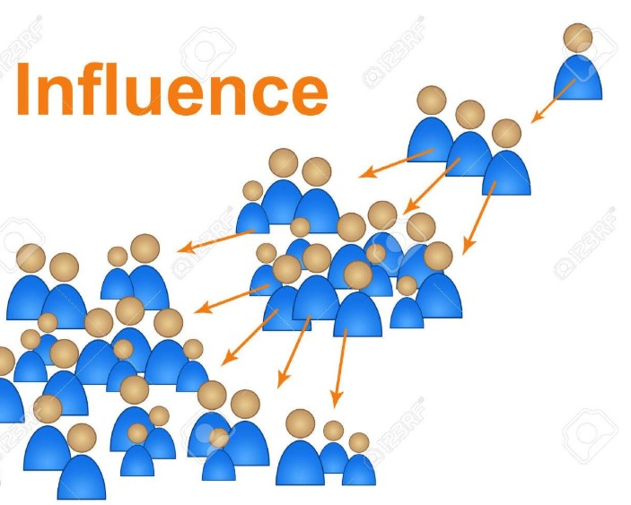 Influence Review