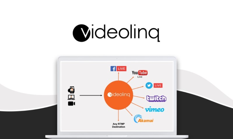 Videolinq Review