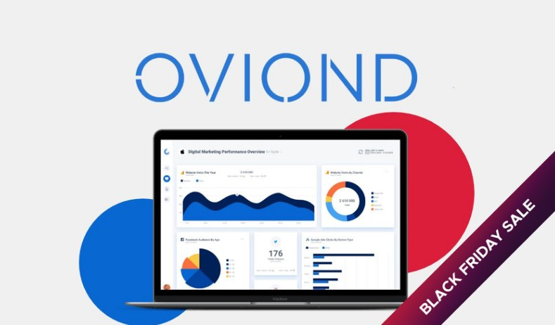 Oviond Revierw