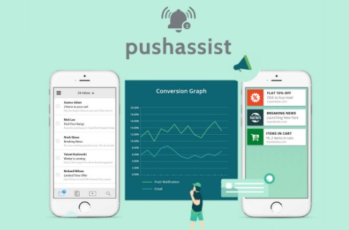 PushAssist Review