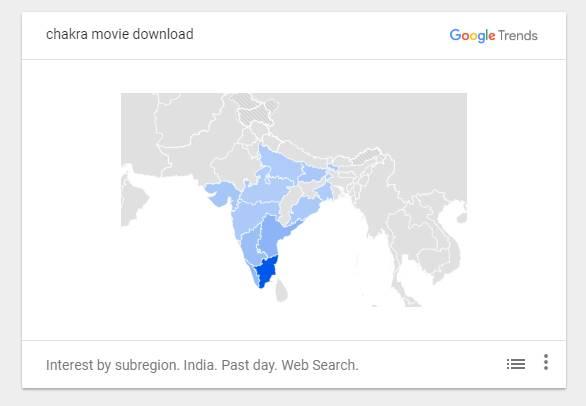 chakra movie download google trends