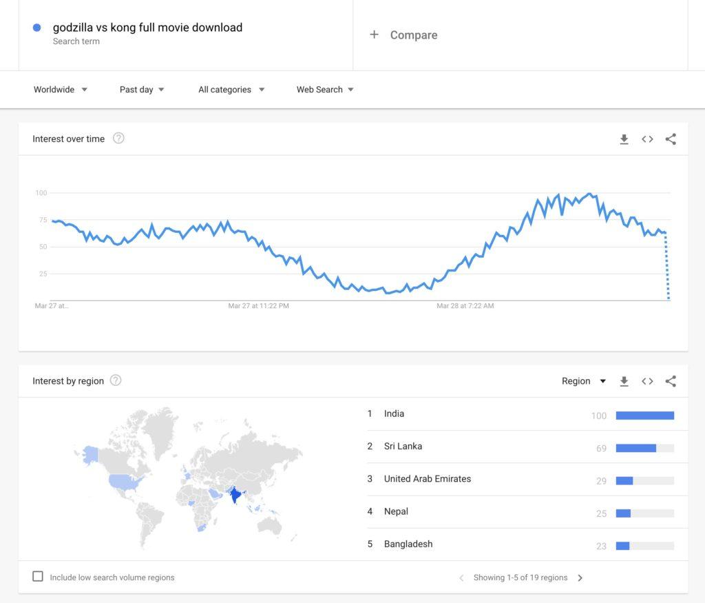 godzilla vs kong full movie download google trends