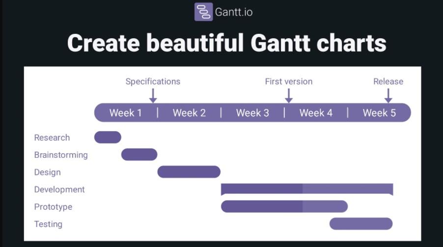 Gantt.ioAppsumo
